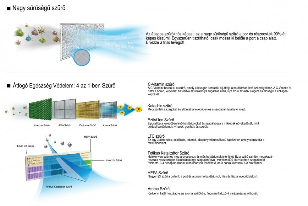 Hisense Pilot oldalfali inverteres klíma berendezés